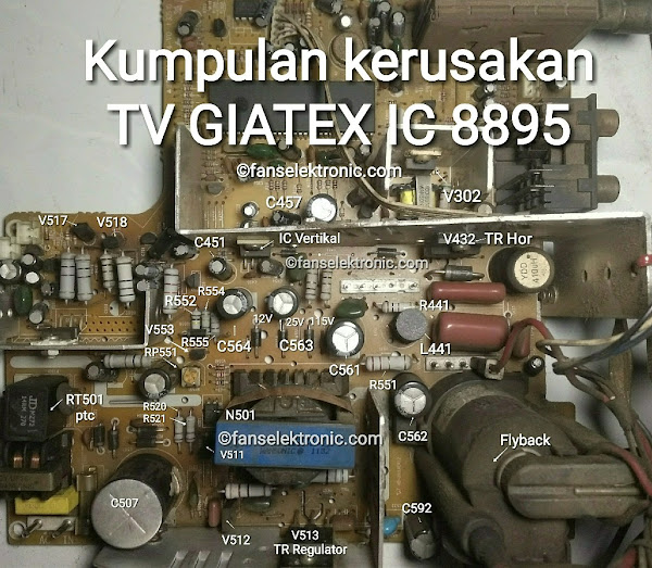 Kerusakan TV Giatex Mesin Cina IC 8895