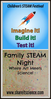 STEAM activities science technology engineering art mathematics home school