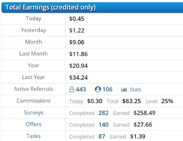 ysense earn money online fast