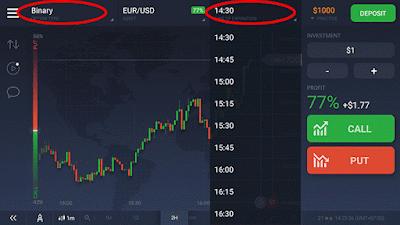 indonesia pasar forex biner