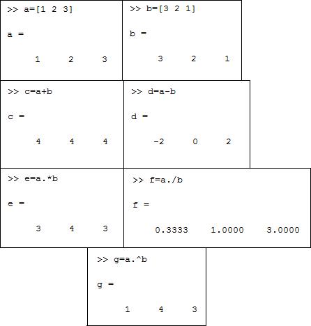 operasi math antar larik