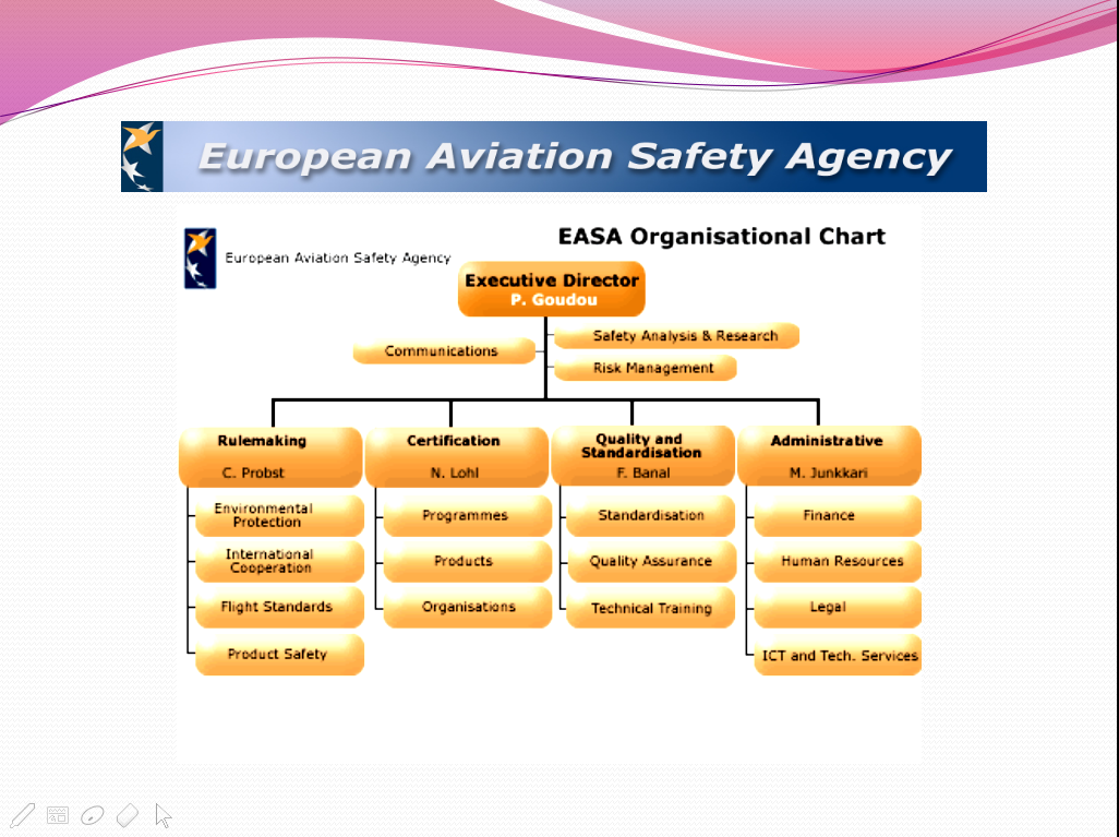 Aircraft Maintenance Engineering: My World: REGULATORY FRAMEWORK