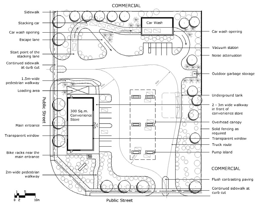 Convenience Store Floor Plan: The World According To Me: {Design} Gas Station With