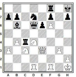 Posición de la partida de ajedrez Marjasin - Klovan (URSS, 1977)