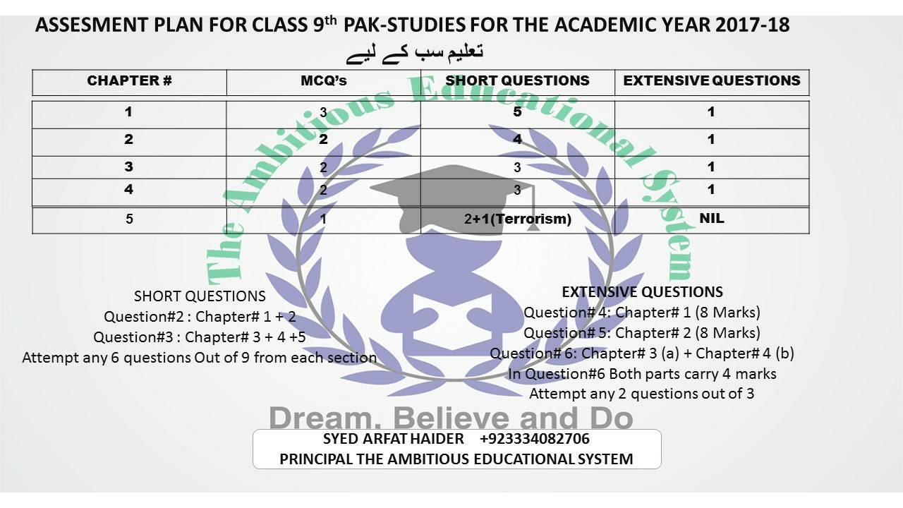 9th Pakistan Studies Pairing Scheme 2018