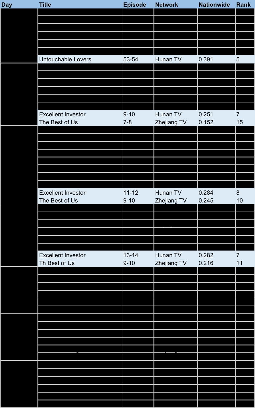 DramaPanda ratings Apr 16 CSM Nationwide