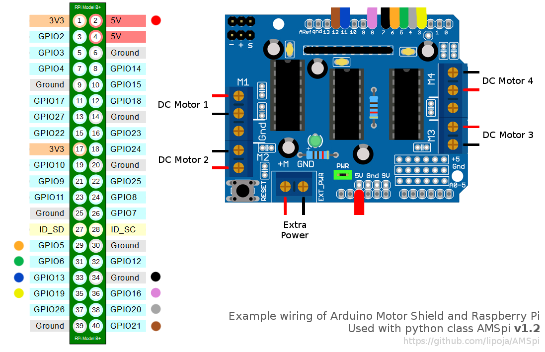 wiring12 jan lipovsk� blog robocar arduino motor shield l293d with Single Phase Motor Wiring Diagrams at cos-gaming.co