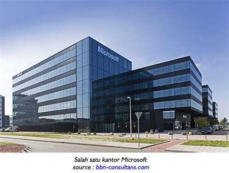 Sejarah Singkat Sistem Operasi Microsoft, Sejarah berdirinya Microsoft, Sejarah Kemunculan Microsoft, Sejarah Sistem Operasi Microsoft, Sejarah Microsoft, Microsoft dan Sejarahnya.