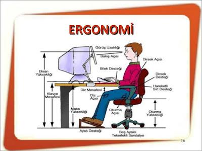 Ergonomi ve endüstri mühendisliği