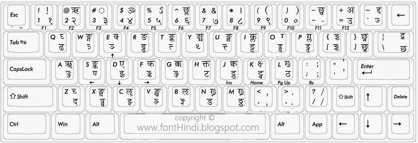 Keyboard Layout ~ Beautiful Hindi Fonts