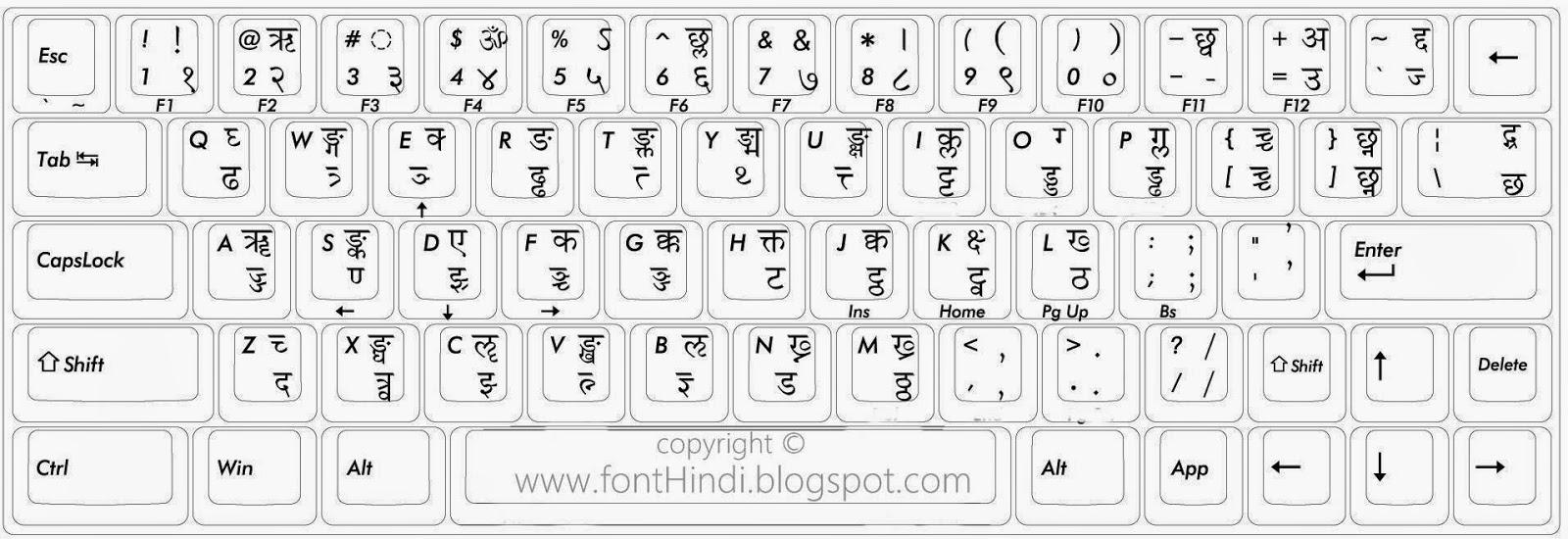 Akruti Font Keyboard - pastcreative