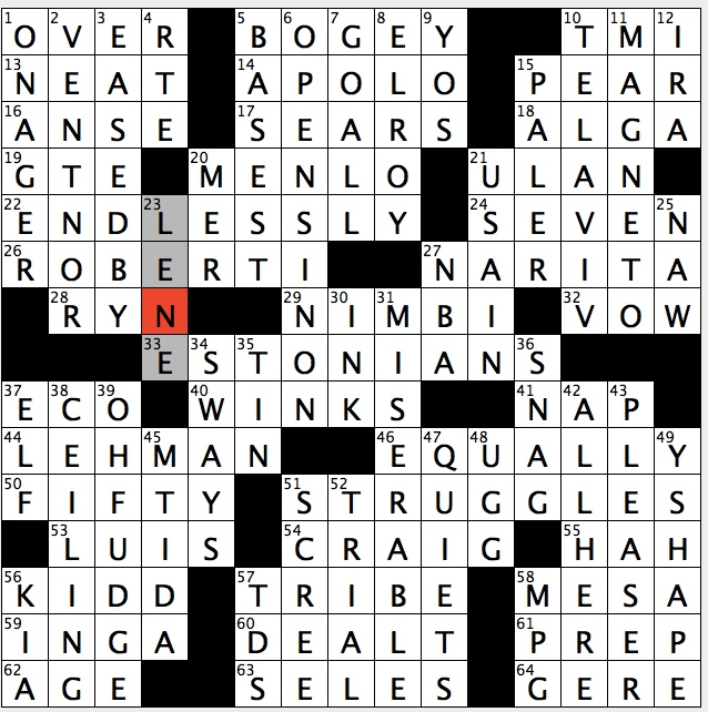 Rex Parker Does The Nyt Crossword Puzzle Hau Pioneering Physicist From Denmark Thu 4 26 18 Bell Atlantic Merger Partner Of 2000 Greek Peak On Which Zeus Was Hidden As Infant