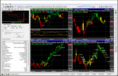 What You Should Consider in Online Stock Trading Software