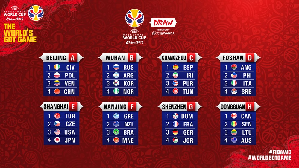 FIBA Basketball World Cup 2019 Draw Results