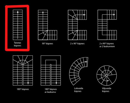 berbagai model denah tangga rumah minimalis