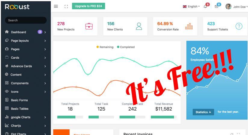Plantilla robusta gratuito Bootstrap de administración + código fuente