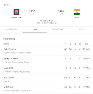 India Vs West Indies 2016 T20 Score List