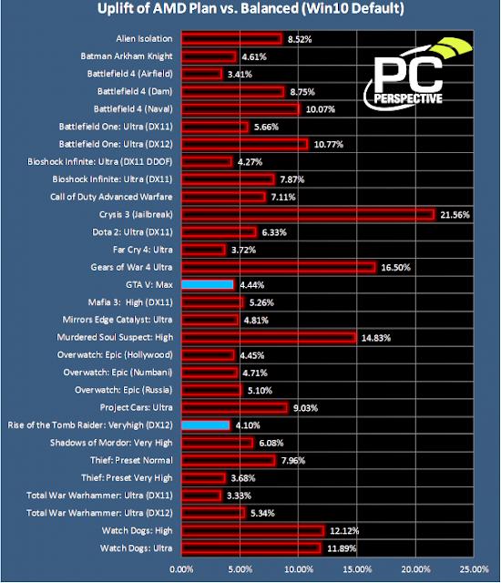intel q45/q43 express chipset driver windows 10 32 bit