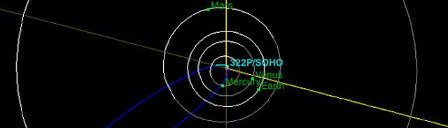 31 de agosto - periélio do cometa 322P/SOHO