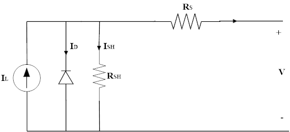 equivalent electrical circuit of pv cell