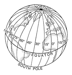 The 360-degree world divided into 24 divisions of longitude; each section is 15 degrees. Each 15-degree division is one time zone which changes one hour from the one before and the one after it.