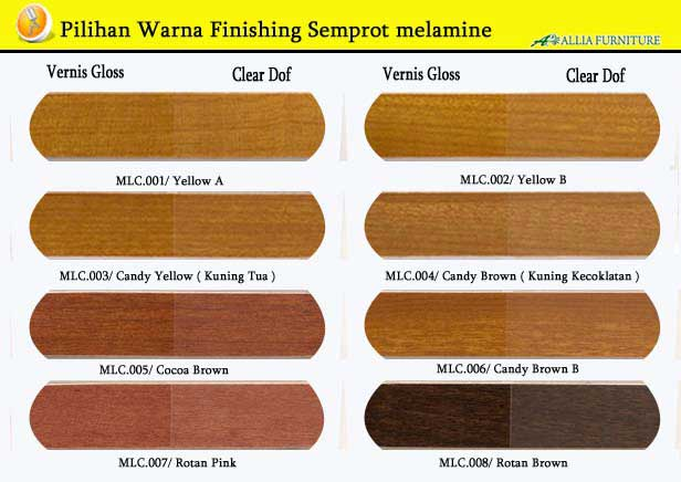 Warna Finishing Semprot melamik 1
