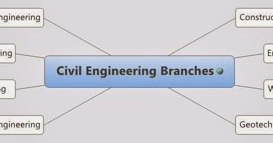 Engineering pdf civil