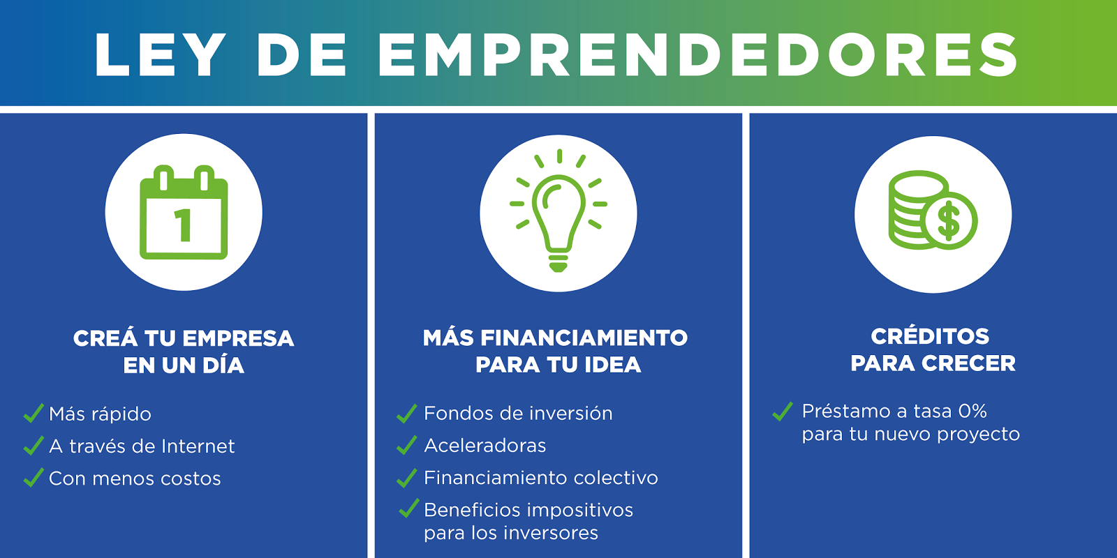 Ley de emprendedores creaci n de empresas en un d a y m s for Ley del offside