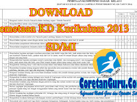 Pemetaan Kompetensi Dasar/KD SD/MI Kurikulum 2013 Semester 1 Lengkap