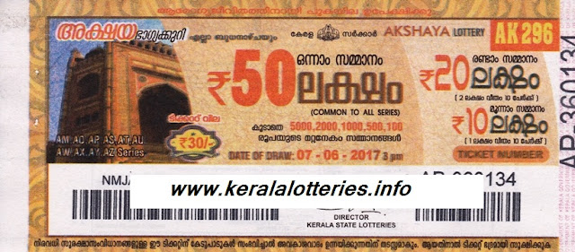 Akshaya_AK-296_Kerala weekly lottery