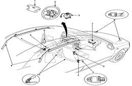 منظومات الأمن والسلامة في السيارات