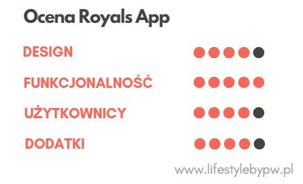 Royals App - co to za aplikacja?