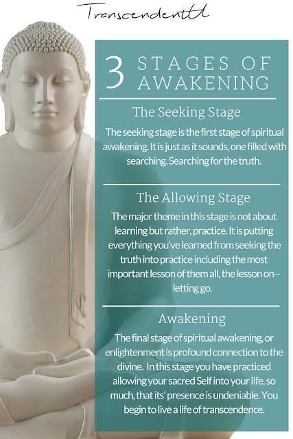 how to have a spiritual awakening