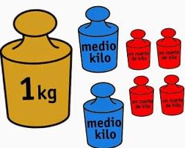 Cifras y letras for Un cuarto de kilo