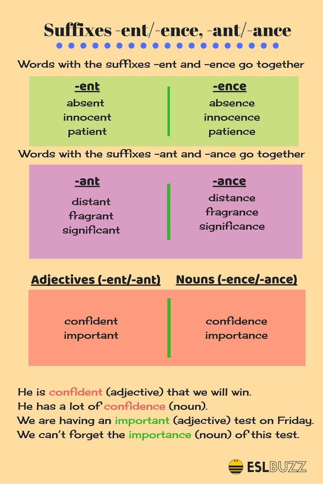 Click On Ent Ence Ant Ance Suffixes