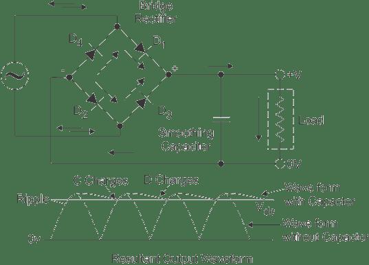 التقويم الموجي الكامل Full Wave Rectifier