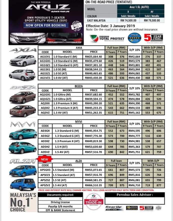 Harga Perodua Aruz Pengedar Kereta Perodua Di Sarawak