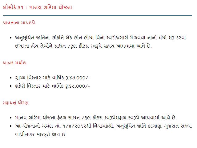manav garima yojana online form In Gujarat.