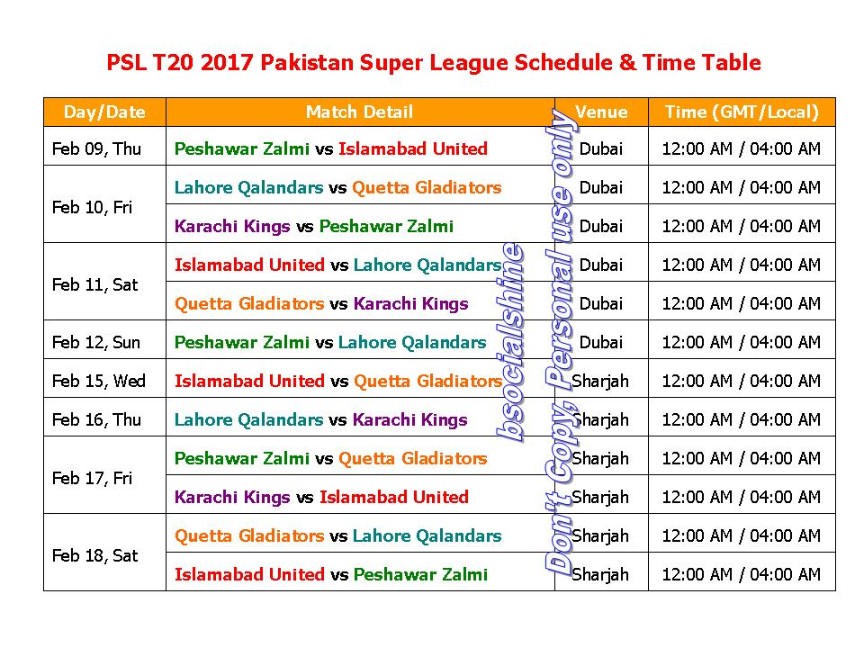 Learn New Things Psl T20 2017 Pakistan Super League