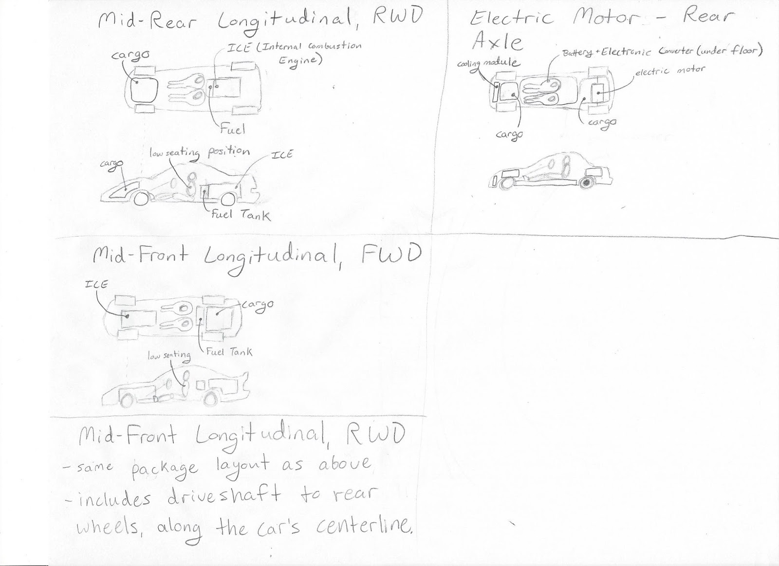 Solving Automotive Design Challenges with CAD and 3D