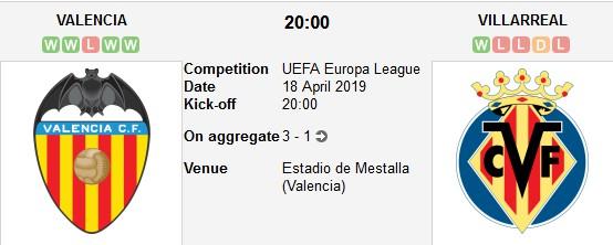 مباراة فالنسيا و فياريال بث مباشر 18/04/2019 الدوري الأوروبي