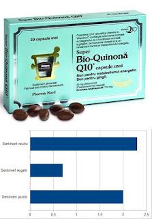Pareri forumuri Bio-Quinon Super Q10-vert