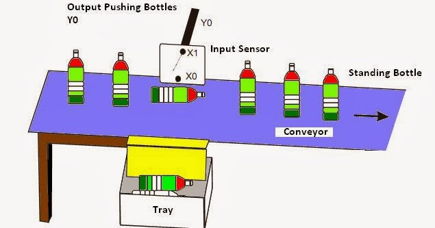 Wiring Diagram For Photocell Sensor Free Download Wiring Diagram