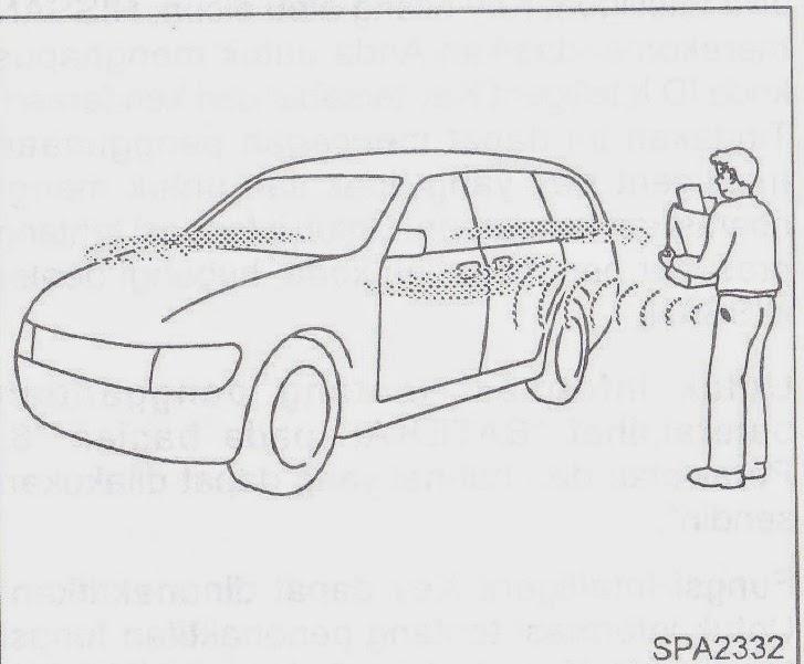 Buku Panduan Nissan Grand Livina 1.8 XV: SISTEM