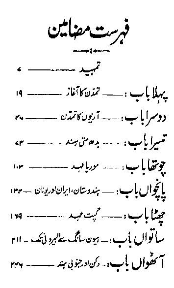 Indian history Urdu