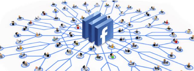 Facebook API : Automate Facebook tasks using C#