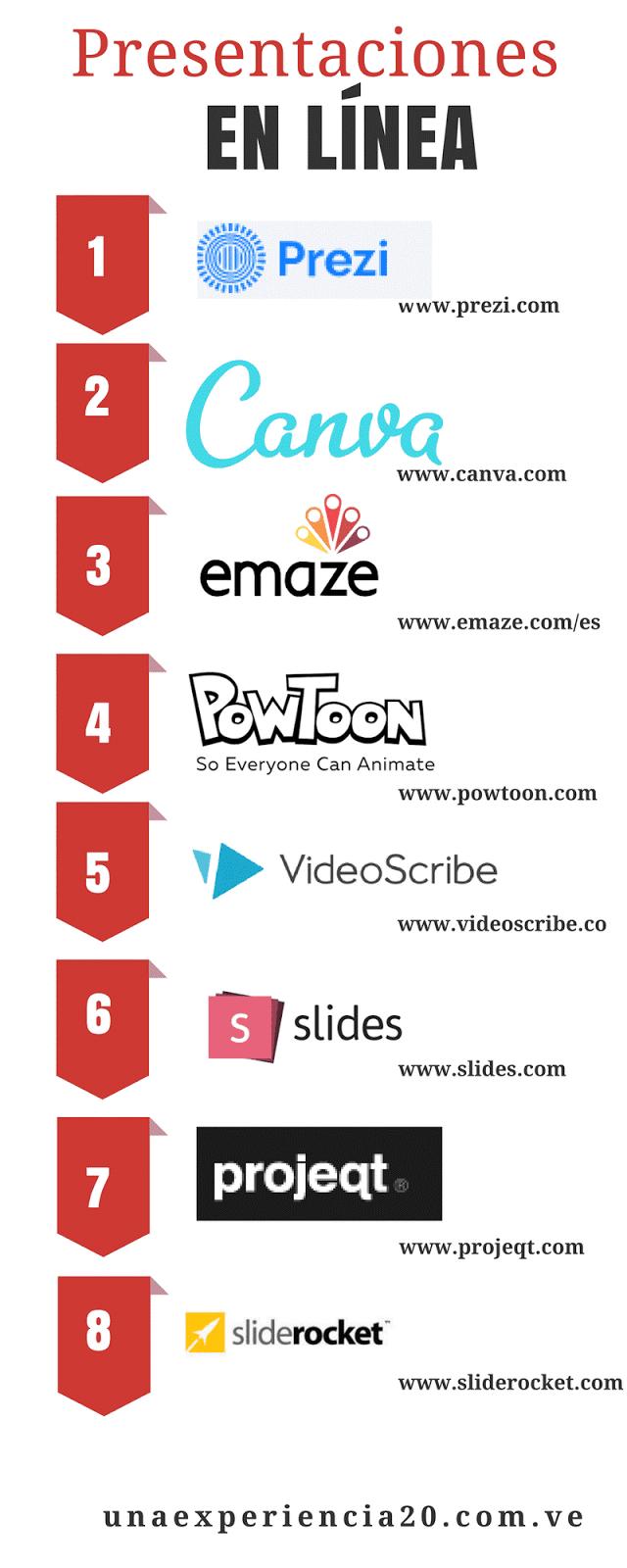 herramientas-presentaciones-online-infografia
