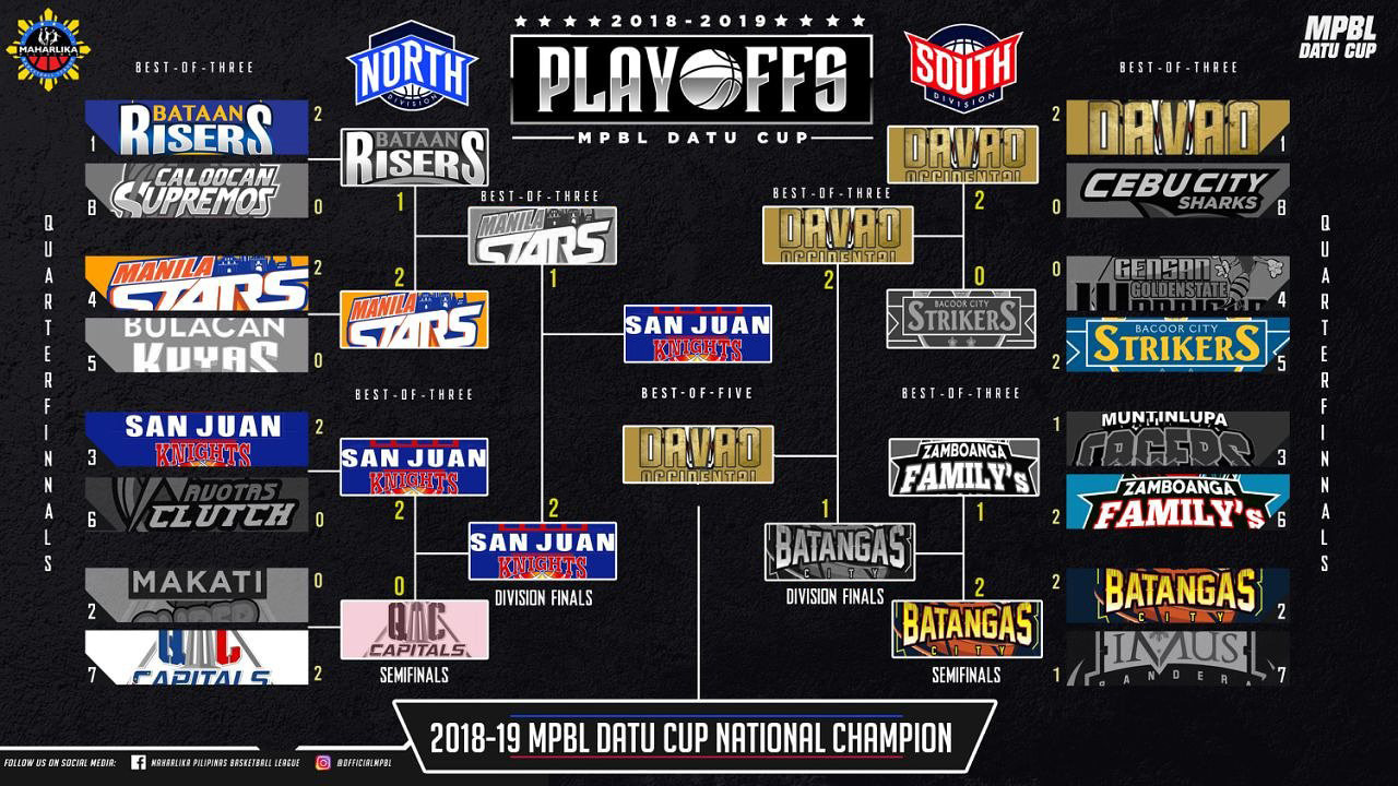 Davao Occidental eliminates defending champ Batangas City (REPLAY VIDEO) Game 3 | MPBL South Division Finals