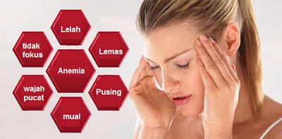 Obat Penambah Darah, 100% Herbal Dan Terbukti Ampuh Mengatasi Anemia