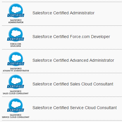 Cleared my Salesforce Certified Service Cloud Consultant
